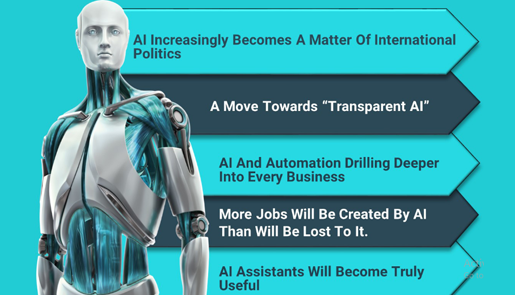 Future Predictions Of AI That Everyone Should Know - cover