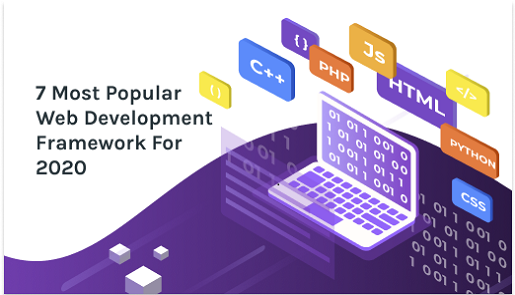 7 Most Popular Web Development Framework For 2020 - cover