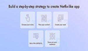 Starting strategy steps